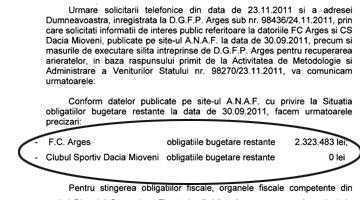 Cu peste 23 de miliarde de lei vechi, FC Argeş se află pe locul 9 pe judeţ în top 100 datornici la Fisc 6