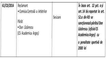 Pentru declaraţii la adresa arbitrilor, preşedintele FC Academica  a fost sancţionat de comisia de disciplină a FRF 6