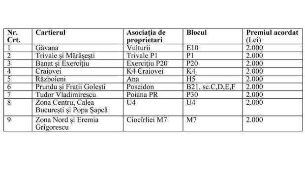 19 02 tabel
