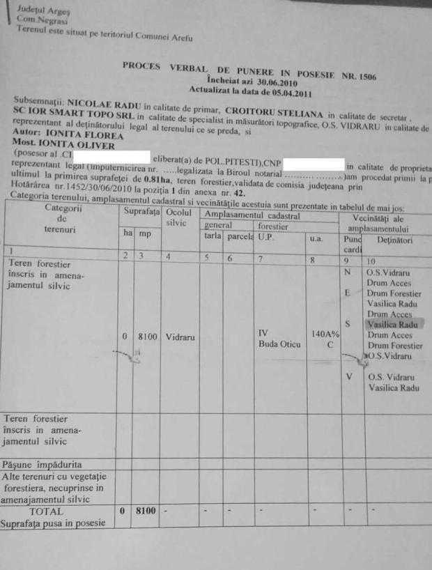 Alte dezvăluiri din dosarul teleportărilor de pădure. Deputatul Radu Vasilică a omis din declaraţia de avere cabana de pe Transfăgărăşan 9