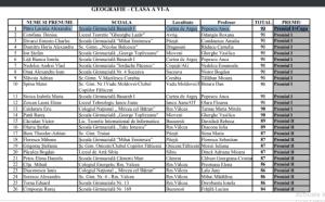 Cei mai buni elevi români la Geografie. Trei cupe au ajuns în Argeș 6