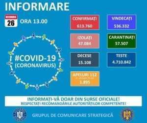 Covid-19. Informare 26.12.2020