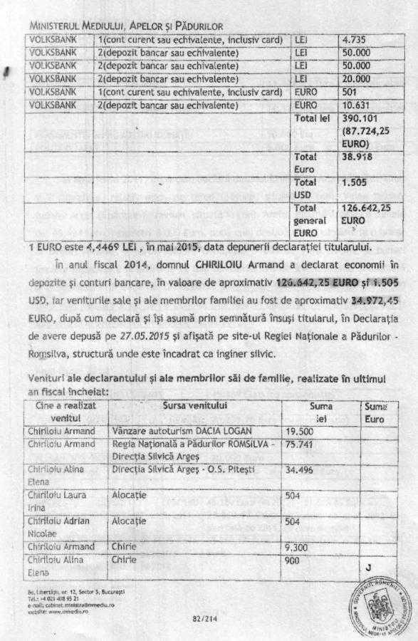 Dezvăluiri incendiare din Raportul Corpului de Control al Ministerului Apelor şi Pădurilor la Direcţia Silvică Argeş / Inspectorii de la minister cer ANI să verifice averea directorului Armand Chiriloiu 4