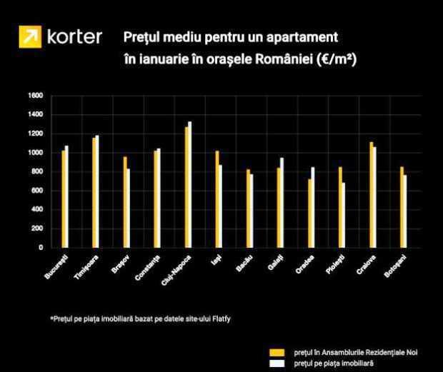 Piața imobiliară în 2021: unde vor fi construite ansambluri rezidențiale noi 5