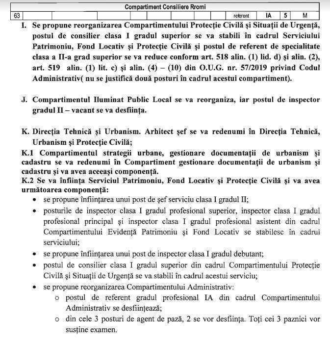 Reforma lui Lasconi la Câmpulung: dă afară 17 şi angajează 25! 2